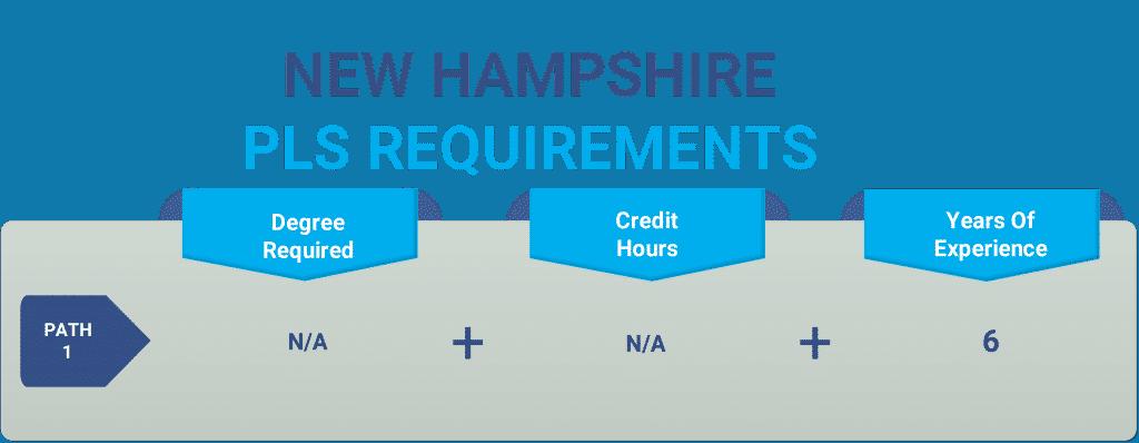 New Hampshire pls