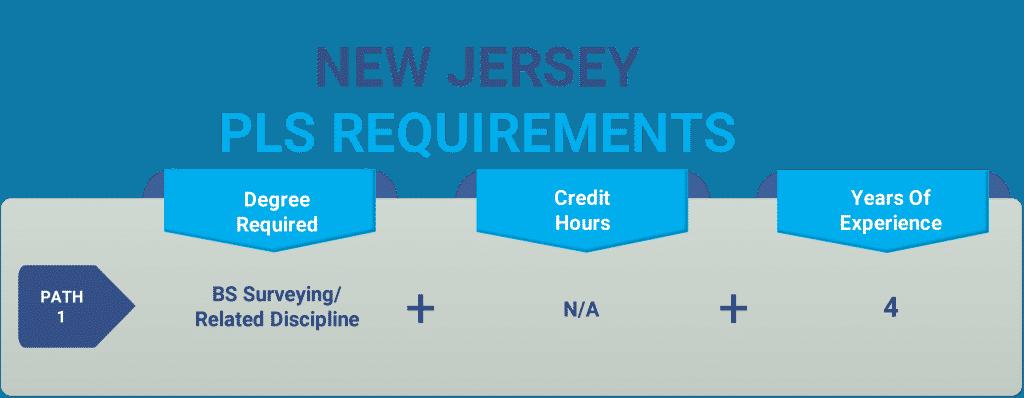 New Jersey pls